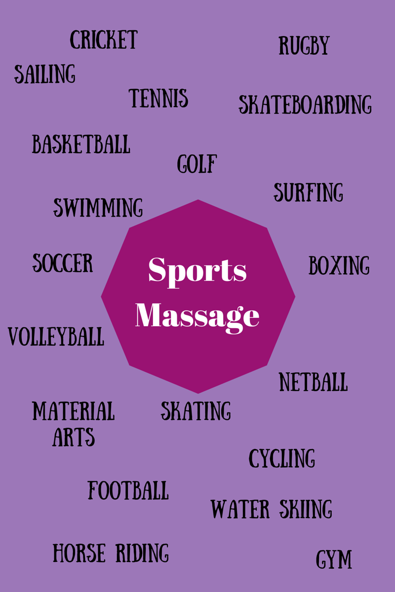 sports massage infographic